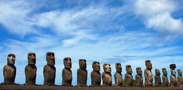 uskrsnji-otok