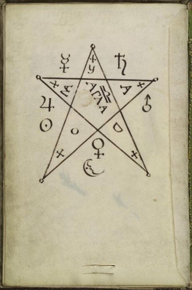 Pentagram sa simbolima