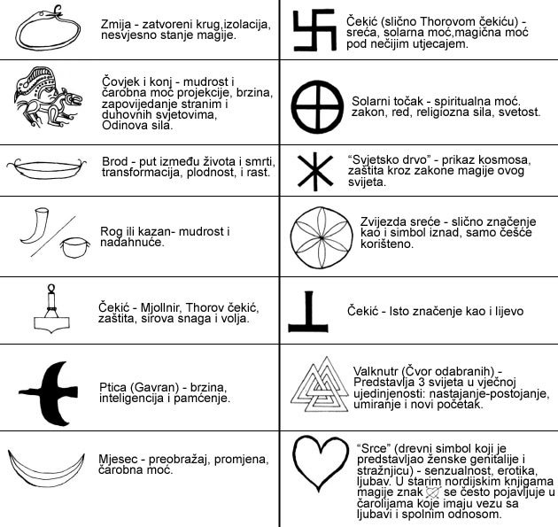 simboli-runa